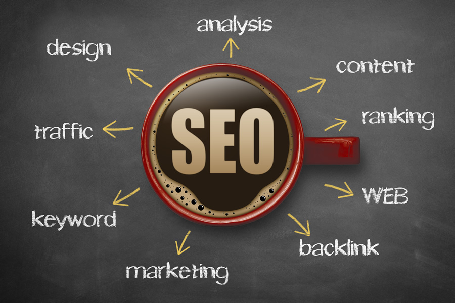importance of backlinks